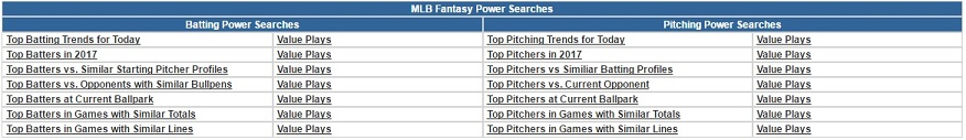 Fantasy Power Searches